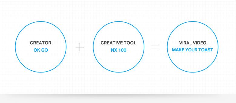 03_nx100_Strategy