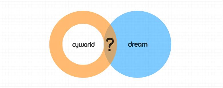 01_cyworld_about