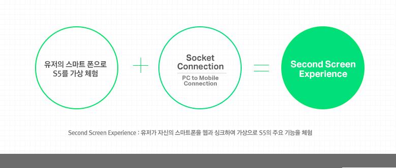 03_concept