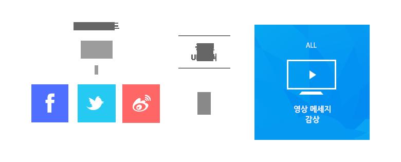 04_solution_3